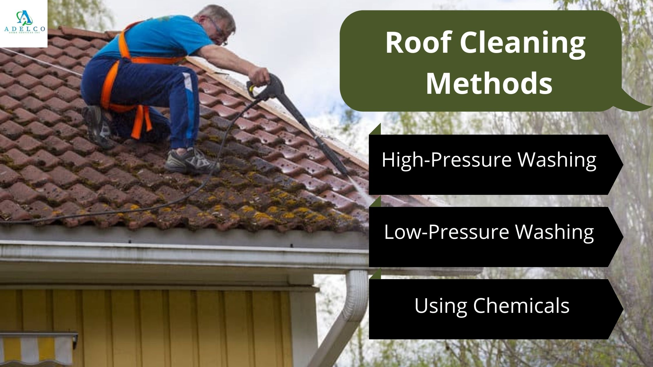 Methods of Roof Cleaning