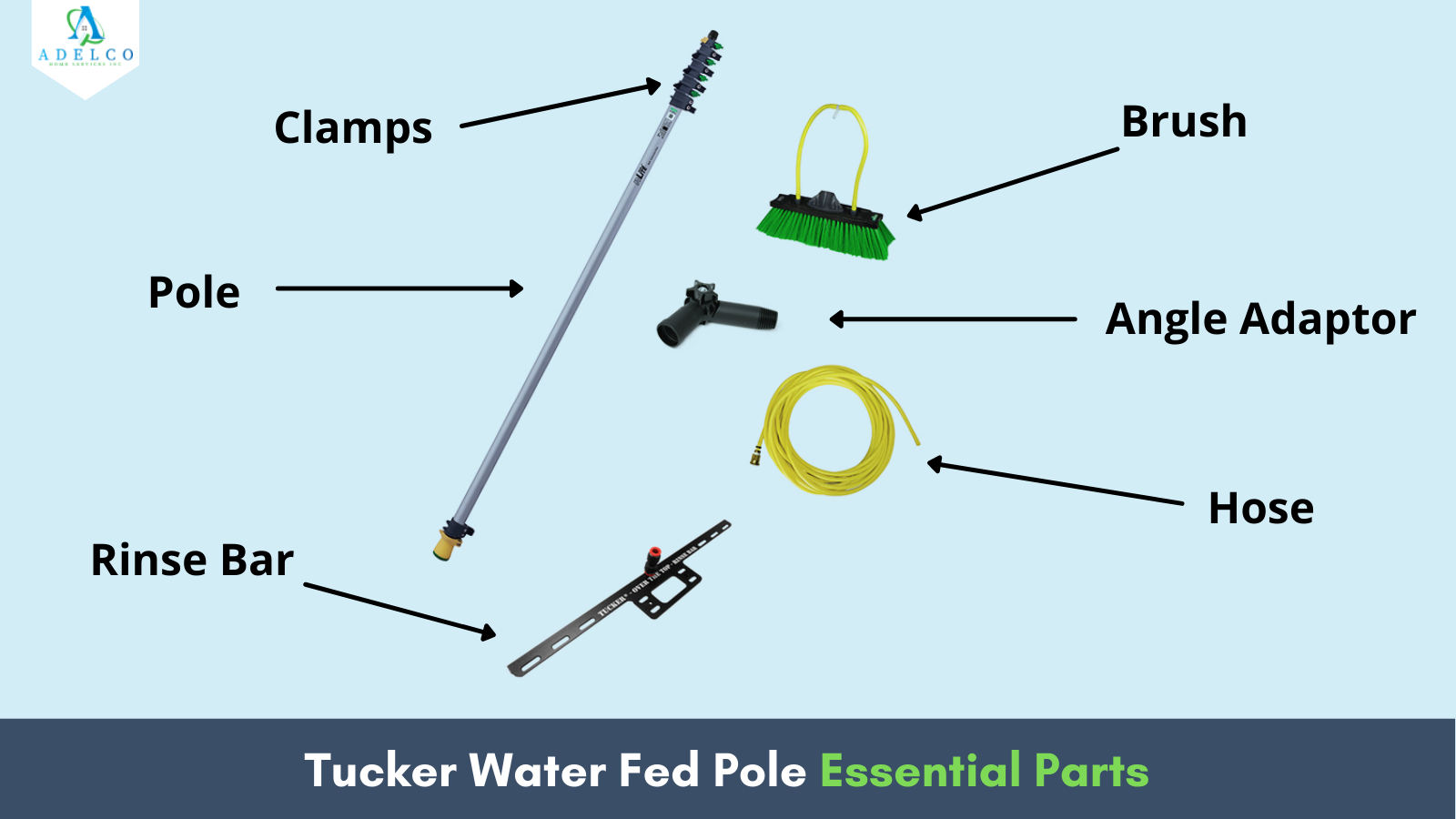 Essential Parts of WFP or Water Fed Pole