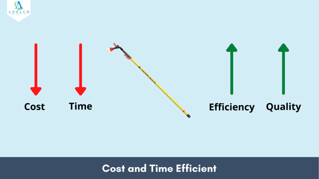 WFP is Cost and Time Efficient